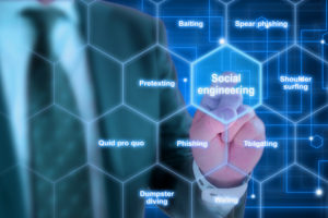 social engineering is a method used when performing network security assessment